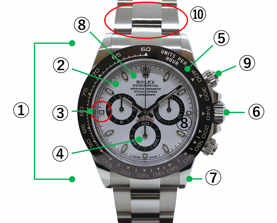 「【時計の基礎】1. 部位の名称と役割」のイメージ画像
