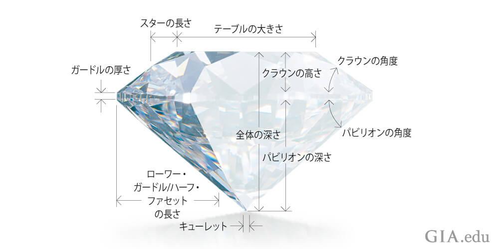 「ダイヤモンドのカット方法」のイメージ画像