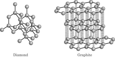 「炭素で出来ているって本当?ダイヤモンドの構造」のイメージ画像