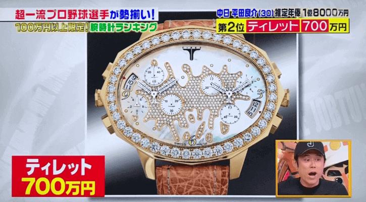 「中日ドラゴンズ 平田良介「ティレットニューヨーク セカンドチャンス」」のイメージ画像